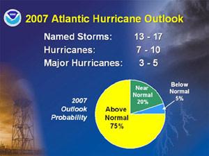 NOAA Hurricane Outlook 2007